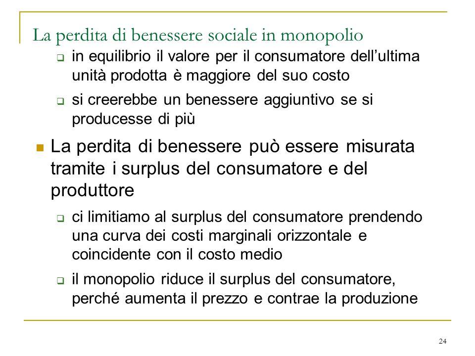 24 La perdita di benessere sociale in monopolio  in equilibrio il valore per il consumatore dell'ultima unità prodotta è maggiore del suo costo  si