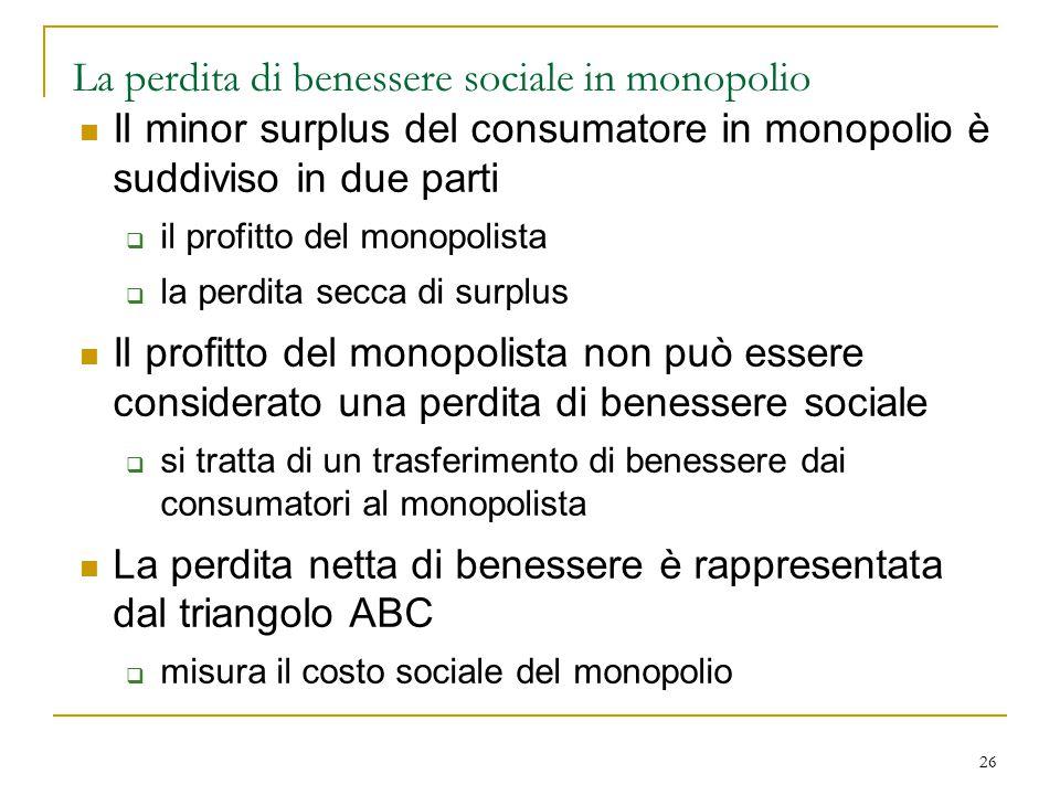 26 La perdita di benessere sociale in monopolio Il minor surplus del consumatore in monopolio è suddiviso in due parti  il profitto del monopolista 