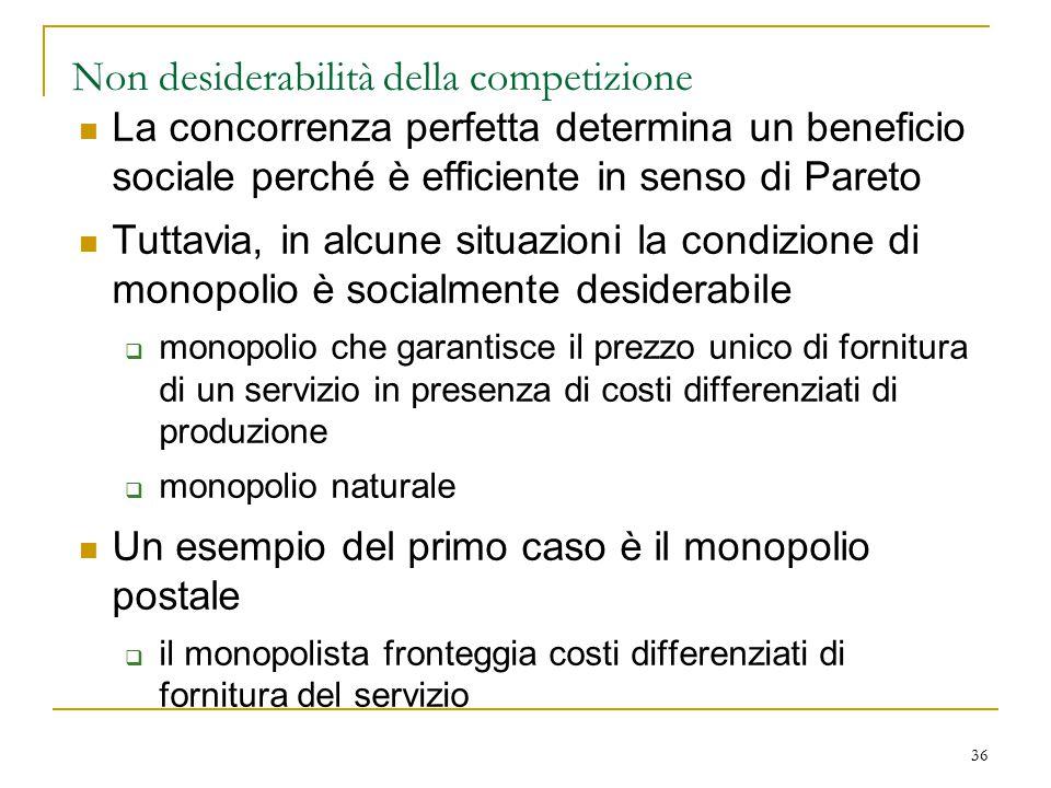 36 Non desiderabilità della competizione La concorrenza perfetta determina un beneficio sociale perché è efficiente in senso di Pareto Tuttavia, in al