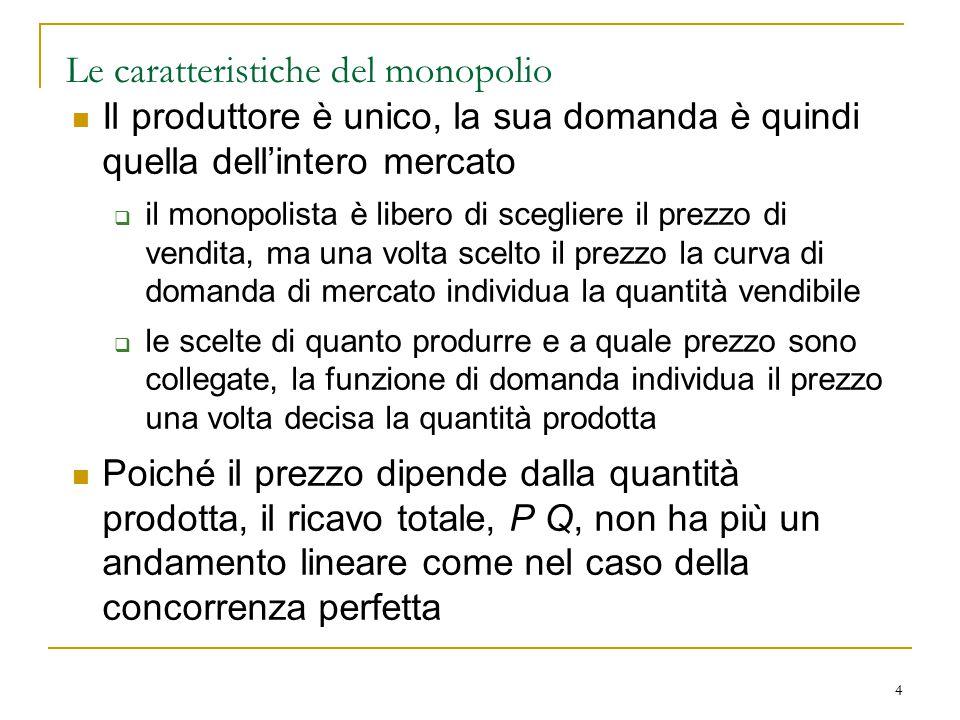 4 Le caratteristiche del monopolio Il produttore è unico, la sua domanda è quindi quella dell'intero mercato  il monopolista è libero di scegliere il