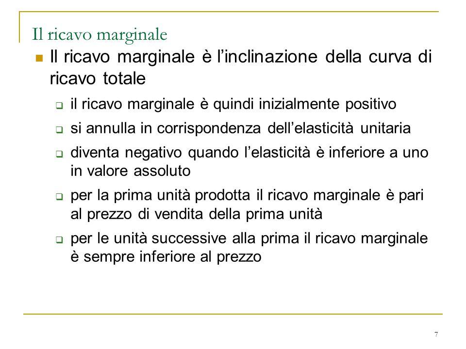 7 Il ricavo marginale Il ricavo marginale è l'inclinazione della curva di ricavo totale  il ricavo marginale è quindi inizialmente positivo  si annu