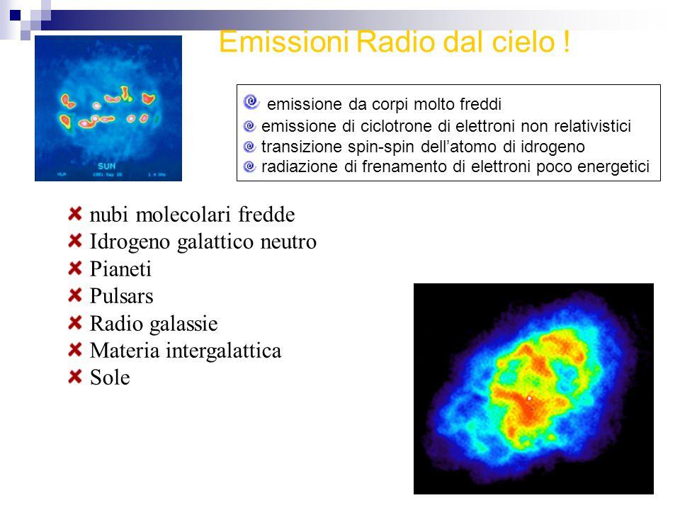 Emissioni Radio dal cielo ! emissione da corpi molto freddi emissione di ciclotrone di elettroni non relativistici transizione spin-spin dell'atomo di