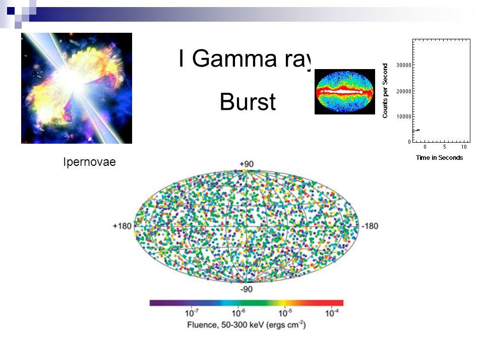 I Gamma ray Burst Ipernovae