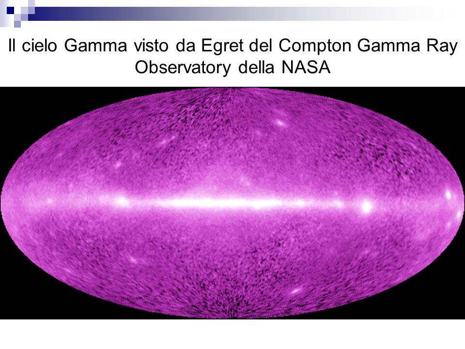 Il cielo Gamma visto da Egret del Compton Gamma Ray Observatory della NASA