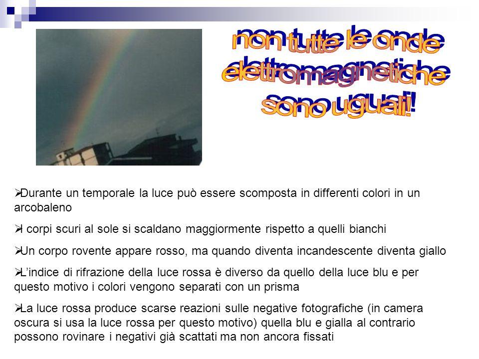  Durante un temporale la luce può essere scomposta in differenti colori in un arcobaleno  I corpi scuri al sole si scaldano maggiormente rispetto a