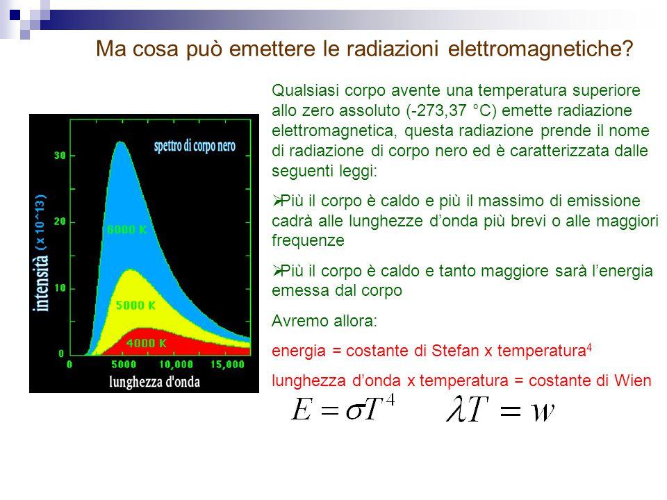 Ma cosa può emettere le radiazioni elettromagnetiche? Qualsiasi corpo avente una temperatura superiore allo zero assoluto (-273,37 °C) emette radiazio