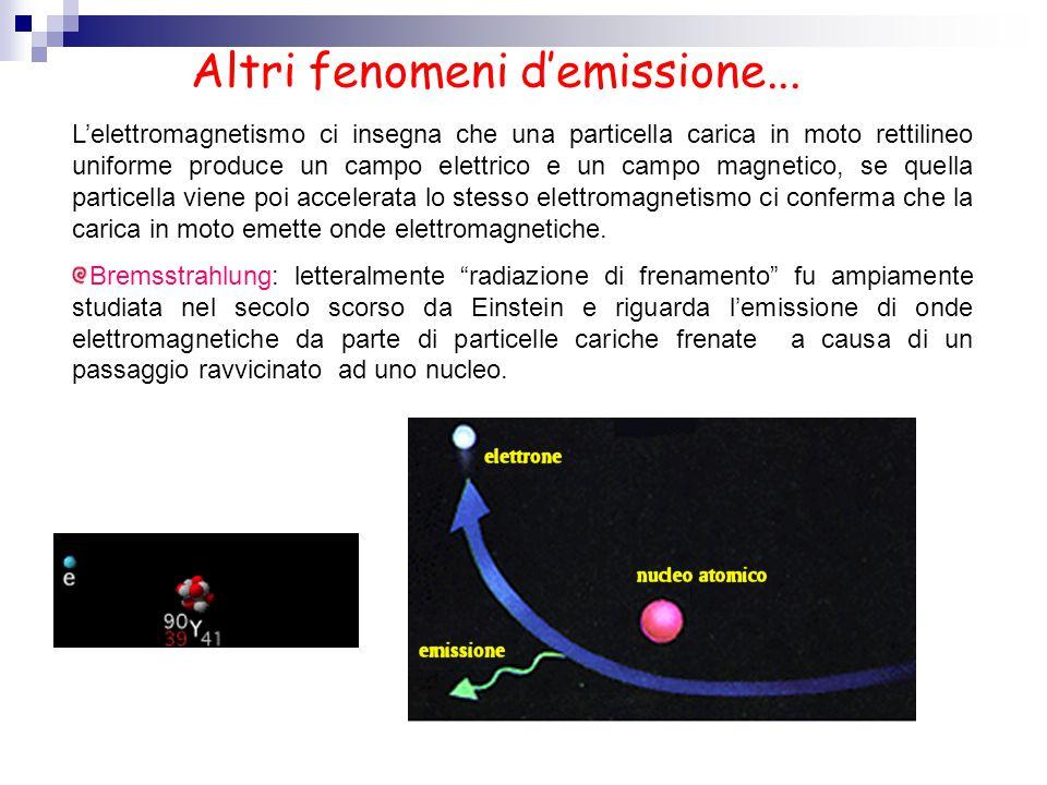 Altri fenomeni d'emissione... L'elettromagnetismo ci insegna che una particella carica in moto rettilineo uniforme produce un campo elettrico e un cam