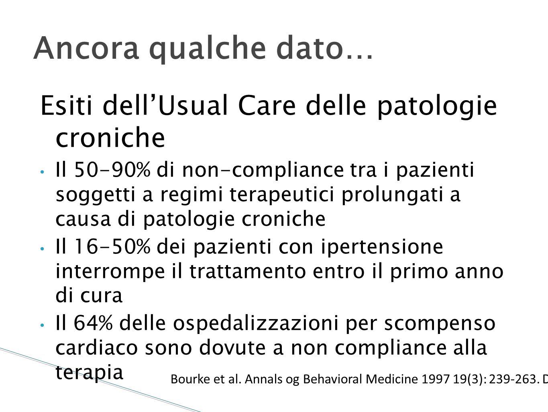 Ancora qualche dato… Esiti dell'Usual Care delle patologie croniche Il 50-90% di non-compliance tra i pazienti soggetti a regimi terapeutici prolungat