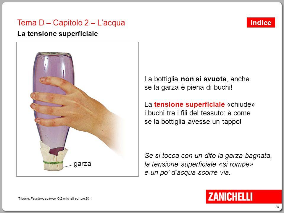 20 Tibone, Facciamo scienze © Zanichelli editore 2011 Tema D – Capitolo 2 – L'acqua La tensione superficiale La bottiglia non si svuota, anche se la g