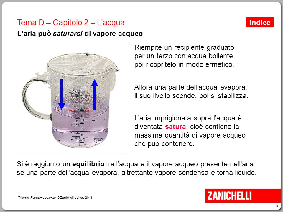 9 Tibone, Facciamo scienze © Zanichelli editore 2011 Tema D – Capitolo 2 – L'acqua L'aria può saturarsi di vapore acqueo Dunque c'è un limite massimo alla densità del vapore acqueo contenuto nell'aria.