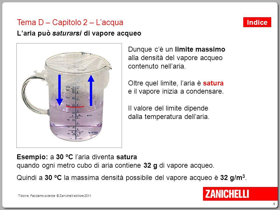 9 Tibone, Facciamo scienze © Zanichelli editore 2011 Tema D – Capitolo 2 – L'acqua L'aria può saturarsi di vapore acqueo Dunque c'è un limite massimo