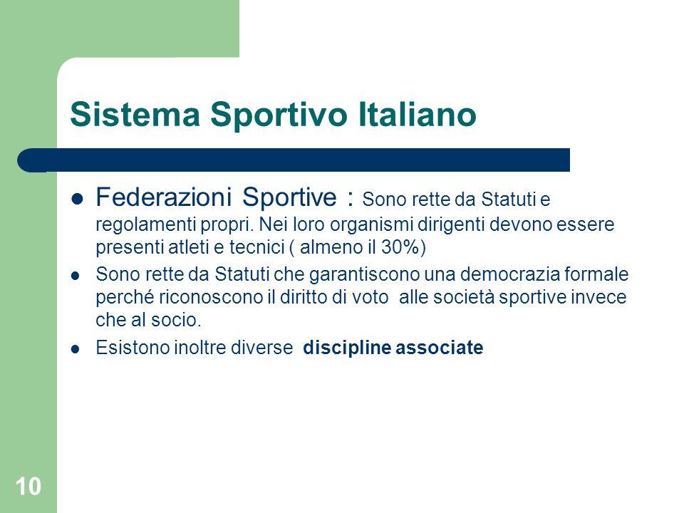 Sistema Sportivo Italiano Federazioni Sportive : Sono rette da Statuti e regolamenti propri. Nei loro organismi dirigenti devono essere presenti atlet