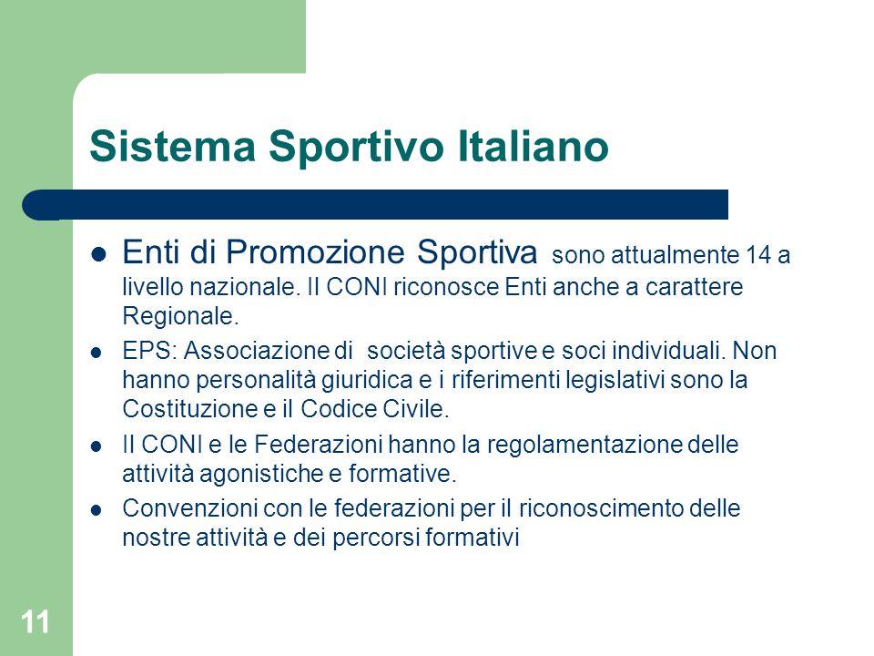 Sistema Sportivo Italiano Enti di Promozione Sportiva sono attualmente 14 a livello nazionale. Il CONI riconosce Enti anche a carattere Regionale. EPS