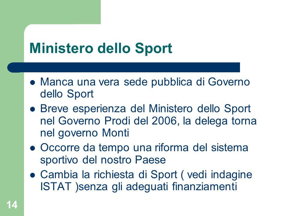 Ministero dello Sport Manca una vera sede pubblica di Governo dello Sport Breve esperienza del Ministero dello Sport nel Governo Prodi del 2006, la de