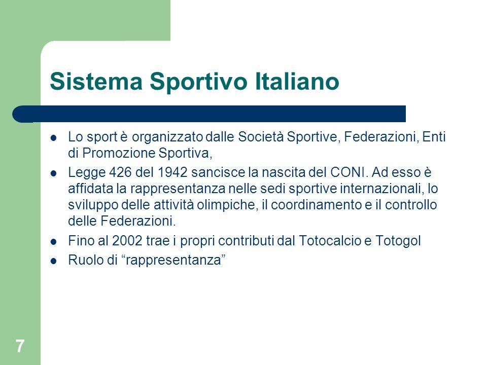 Sistema Sportivo Italiano Lo sport è organizzato dalle Società Sportive, Federazioni, Enti di Promozione Sportiva, Legge 426 del 1942 sancisce la nasc