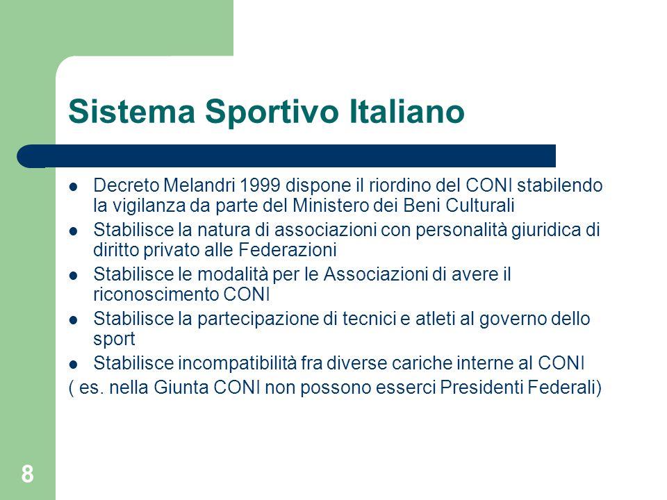 Sistema Sportivo Italiano Decreto Melandri 1999 dispone il riordino del CONI stabilendo la vigilanza da parte del Ministero dei Beni Culturali Stabili