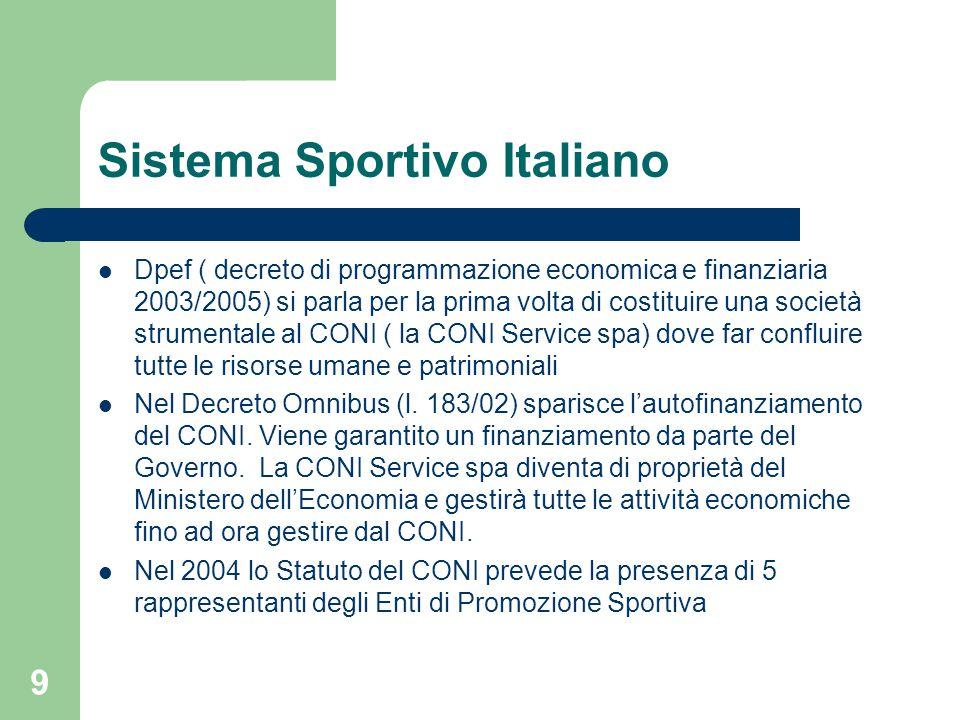 Sistema Sportivo Italiano Dpef ( decreto di programmazione economica e finanziaria 2003/2005) si parla per la prima volta di costituire una società st