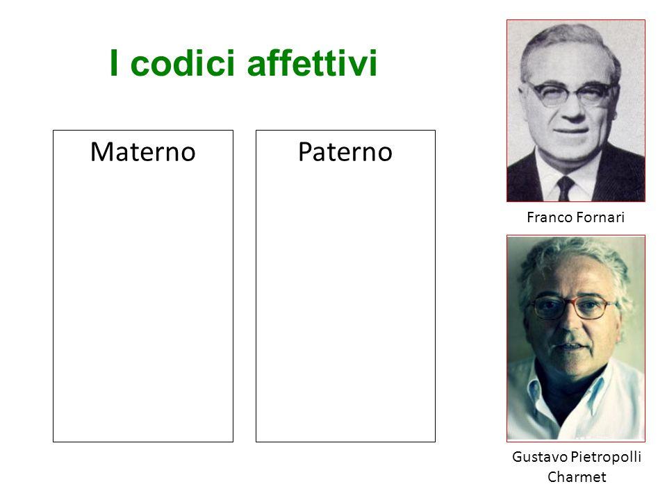 I codici affettivi PaternoMaterno Franco Fornari Gustavo Pietropolli Charmet