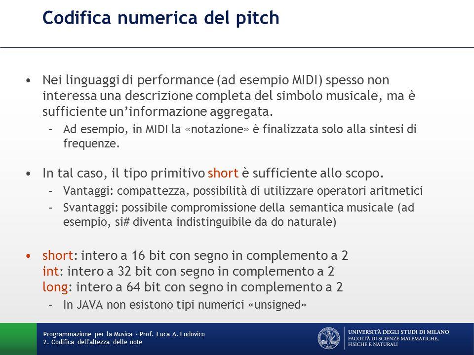 Codifica numerica del pitch Nei linguaggi di performance (ad esempio MIDI) spesso non interessa una descrizione completa del simbolo musicale, ma è sufficiente un'informazione aggregata.