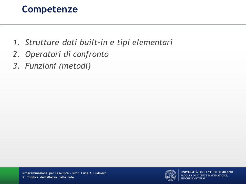 Competenze 1.Strutture dati built-in e tipi elementari 2.Operatori di confronto 3.Funzioni (metodi) Programmazione per la Musica - Prof.