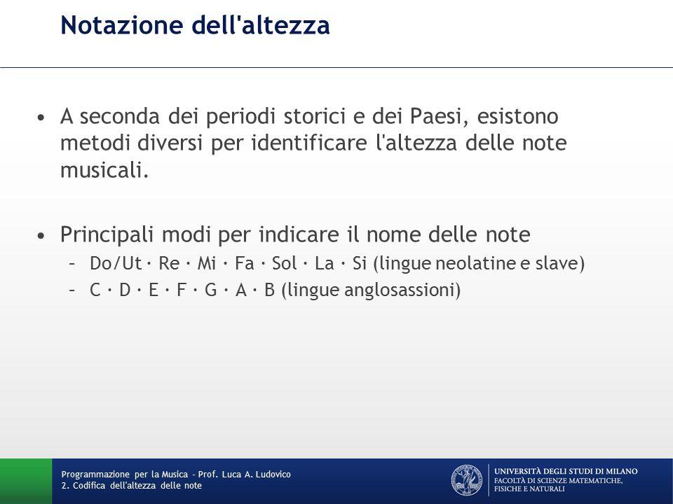 ESERCIZIO Si scriva un software che accetti in ingresso una coppia di parametri (argomenti di tipo stringa suddivisi da spazi) corrispondenti rispettivamente al nome della nota in italiano e al numero di ottava (4 = ottava centrale).