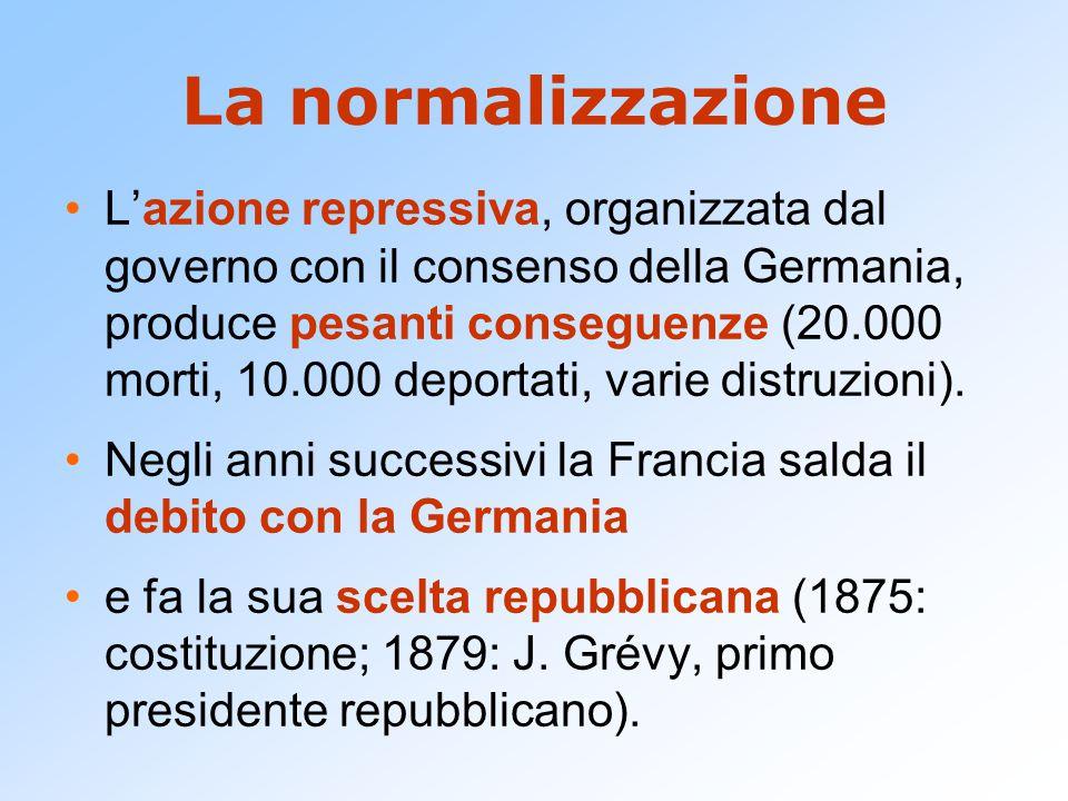 La normalizzazione L'azione repressiva, organizzata dal governo con il consenso della Germania, produce pesanti conseguenze (20.000 morti, 10.000 deportati, varie distruzioni).