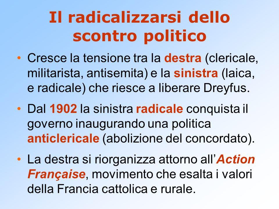 Il radicalizzarsi dello scontro politico Cresce la tensione tra la destra (clericale, militarista, antisemita) e la sinistra (laica, e radicale) che riesce a liberare Dreyfus.