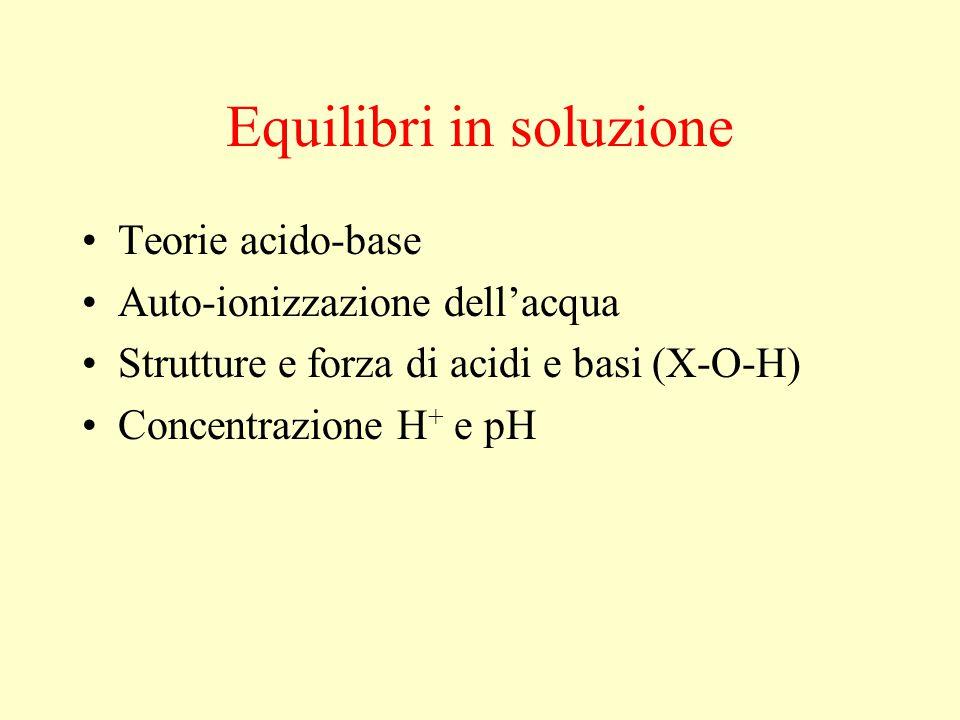 Equilibri in soluzione Teorie acido-base Auto-ionizzazione dell'acqua Strutture e forza di acidi e basi (X-O-H) Concentrazione H + e pH