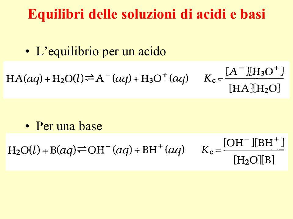 Equilibri delle soluzioni di acidi e basi L'equilibrio per un acido Per una base