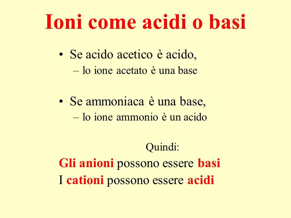 Ioni come acidi o basi Se acido acetico è acido, –lo ione acetato è una base Se ammoniaca è una base, –lo ione ammonio è un acido Quindi: Gli anioni p