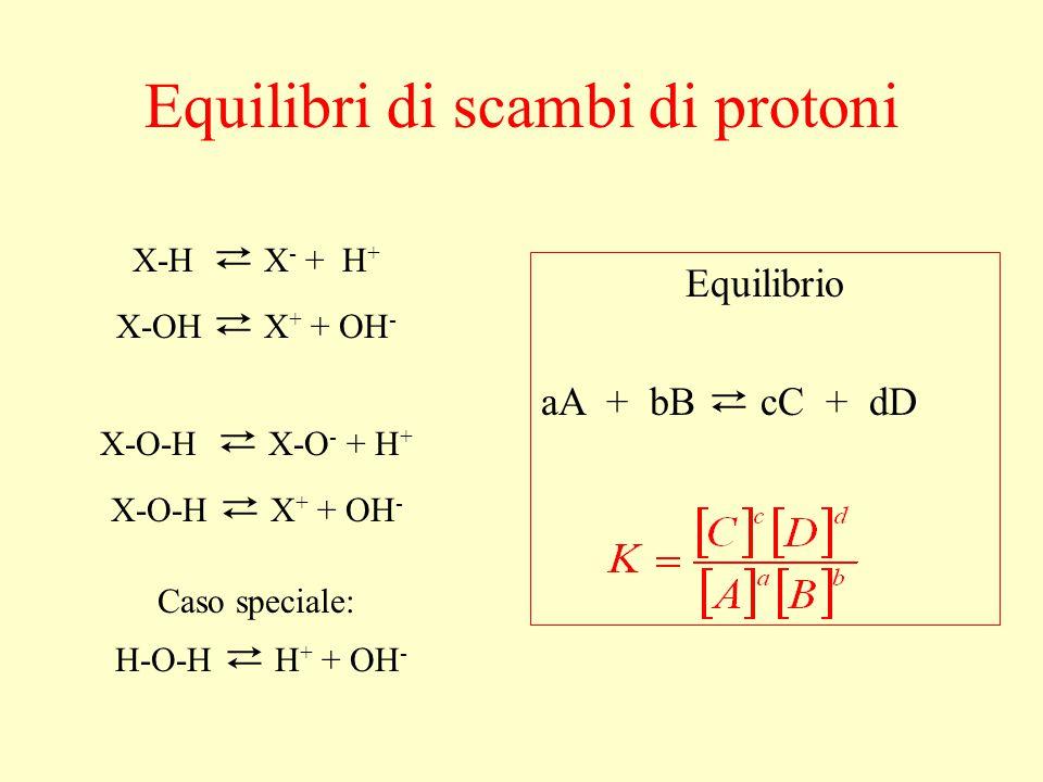Equilibri di scambi di protoni X-H ⇄ X - + H + X-OH ⇄ X + + OH - X-O-H ⇄ X-O - + H + X-O-H ⇄ X + + OH - Caso speciale: H-O-H ⇄ H + + OH - Equilibrio a