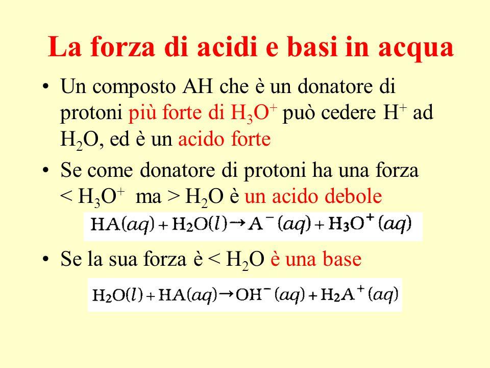 La forza di acidi e basi in acqua Un composto AH che è un donatore di protoni più forte di H 3 O + può cedere H + ad H 2 O, ed è un acido forte Se com