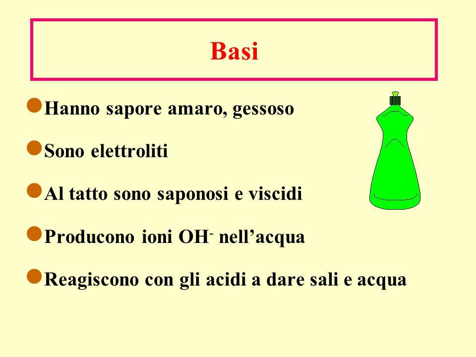 Acidi deboli Se un acido ha una Ka <<1 esso è poco dissociato: acido debole.