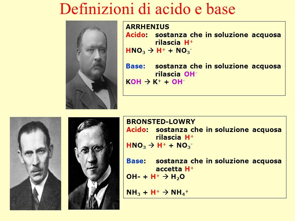 ARRHENIUS Acido:sostanza che in soluzione acquosa rilascia H + HNO 3  H + + NO 3 - Base:sostanza che in soluzione acquosa rilascia OH - KOH  K + + O