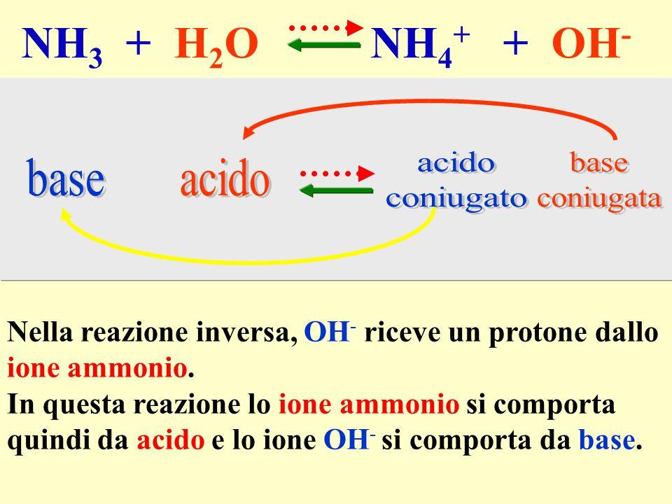 La forza di acidi e basi in acqua Un composto AH che è un donatore di protoni più forte di H 3 O + può cedere H + ad H 2 O, ed è un acido forte Se come donatore di protoni ha una forza H 2 O è un acido debole Se la sua forza è < H 2 O è una base