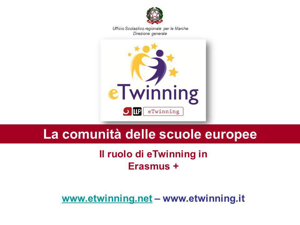 La comunità delle scuole europee www.etwinning.netwww.etwinning.net – www.etwinning.it Il ruolo di eTwinning in Erasmus + Ufficio Scolastico regionale
