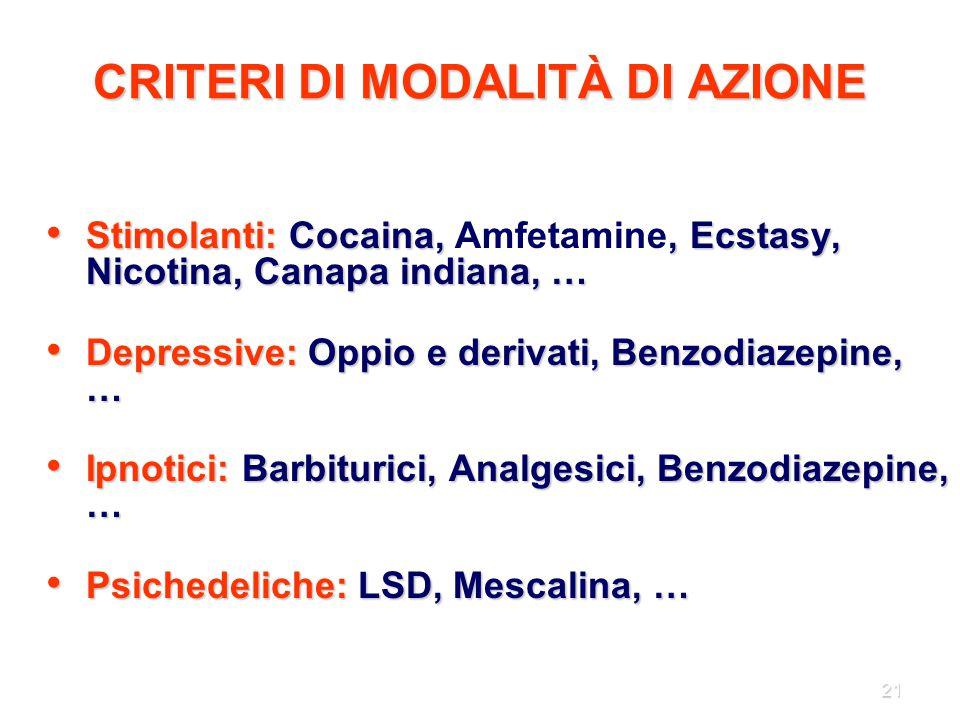 21 CRITERI DI MODALITÀ DI AZIONE Stimolanti: Cocaina,, Ecstasy, Nicotina, Canapa indiana, … Stimolanti: Cocaina, Amfetamine, Ecstasy, Nicotina, Canapa