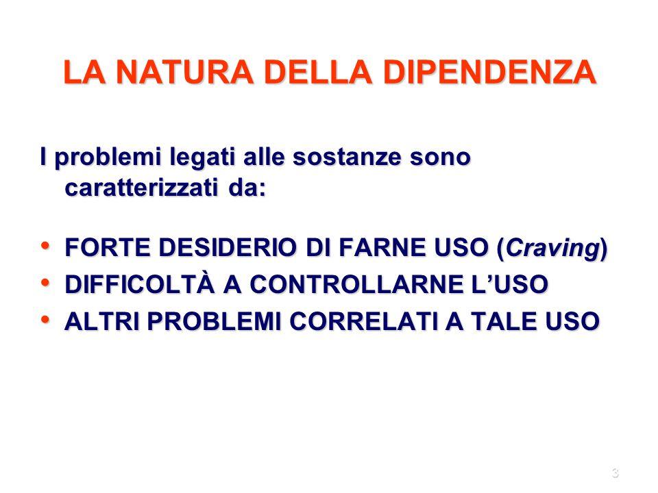 3 LA NATURA DELLA DIPENDENZA I problemi legati alle sostanze sono caratterizzati da: FORTE DESIDERIO DI FARNE USO (Craving) FORTE DESIDERIO DI FARNE U