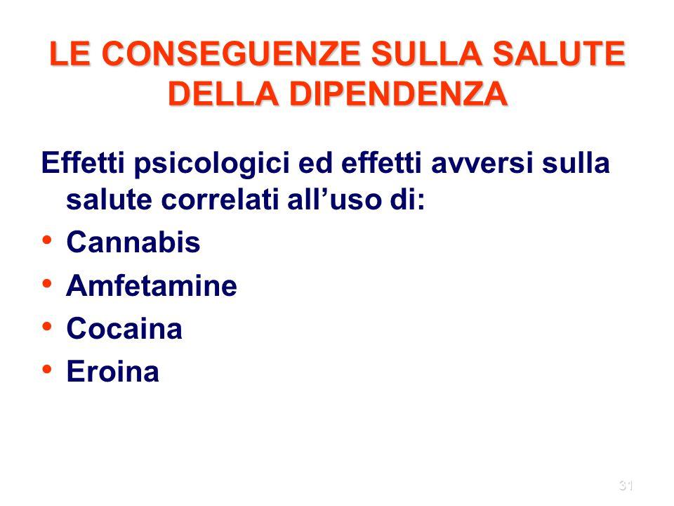 31 LE CONSEGUENZE SULLA SALUTE DELLA DIPENDENZA Effetti psicologici ed effetti avversi sulla salute correlati all'uso di: Cannabis Amfetamine Cocaina