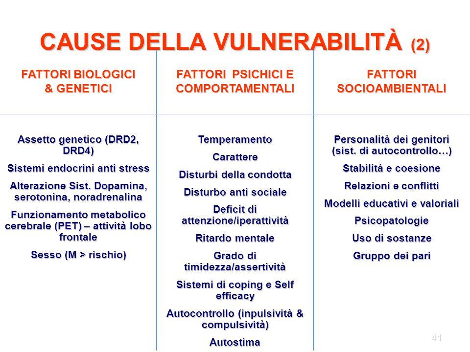 41 CAUSE DELLA VULNERABILITÀ (2) FATTORI BIOLOGICI & GENETICI FATTORI PSICHICI E COMPORTAMENTALI FATTORI SOCIOAMBIENTALI Assetto genetico (DRD2, DRD4)