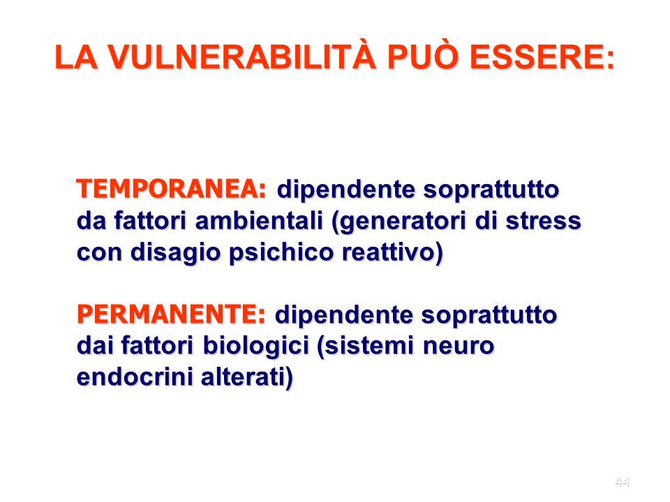 44 LA VULNERABILITÀ PUÒ ESSERE: TEMPORANEA: dipendente soprattutto da fattori ambientali (generatori di stress con disagio psichico reattivo) PERMANEN