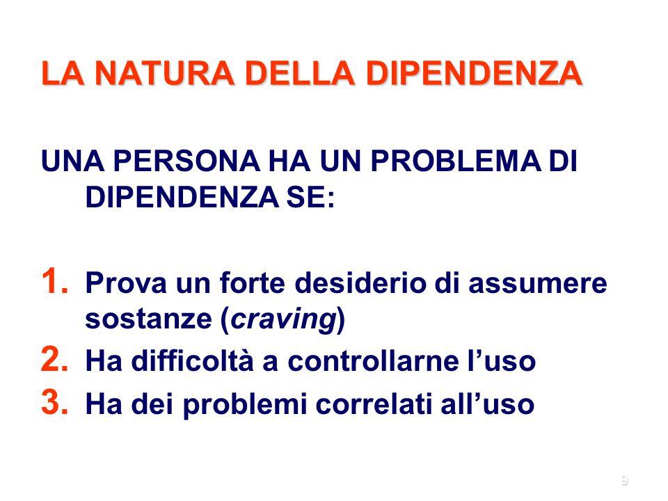 9 LA NATURA DELLA DIPENDENZA UNA PERSONA HA UN PROBLEMA DI DIPENDENZA SE: 1. 1. Prova un forte desiderio di assumere sostanze (craving) 2. 2. Ha diffi