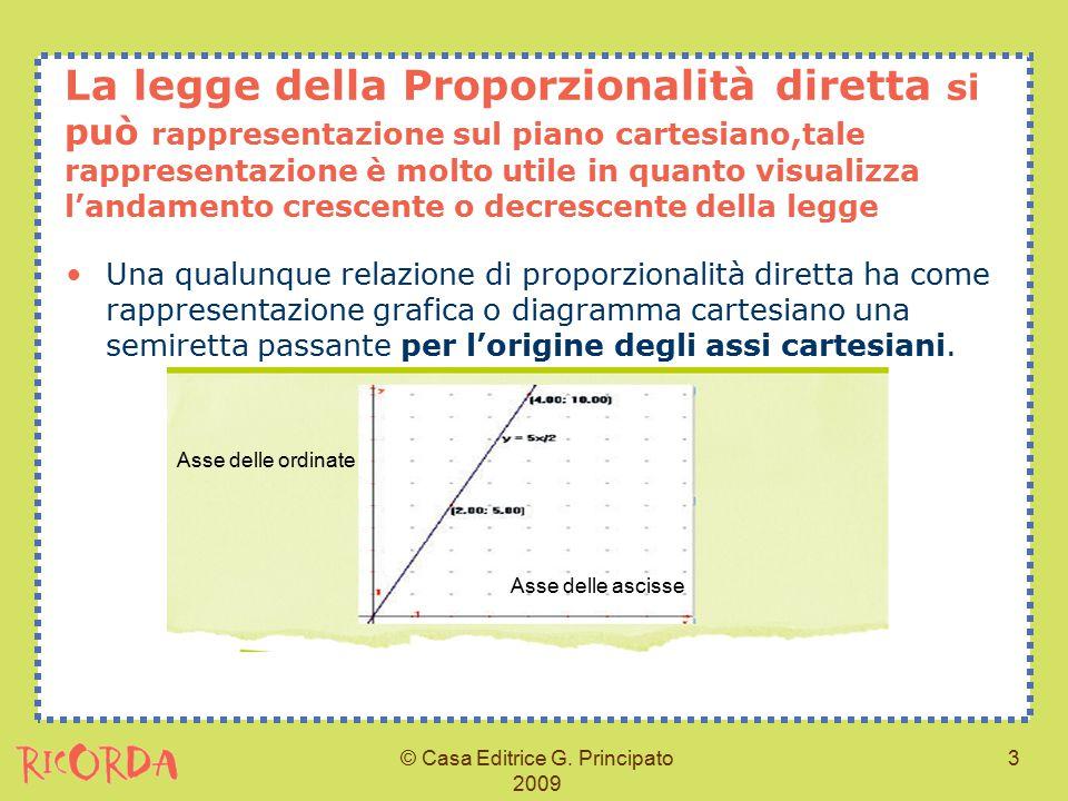 © Casa Editrice G. Principato 2009 3 La legge della Proporzionalità diretta si può rappresentazione sul piano cartesiano,tale rappresentazione è molto