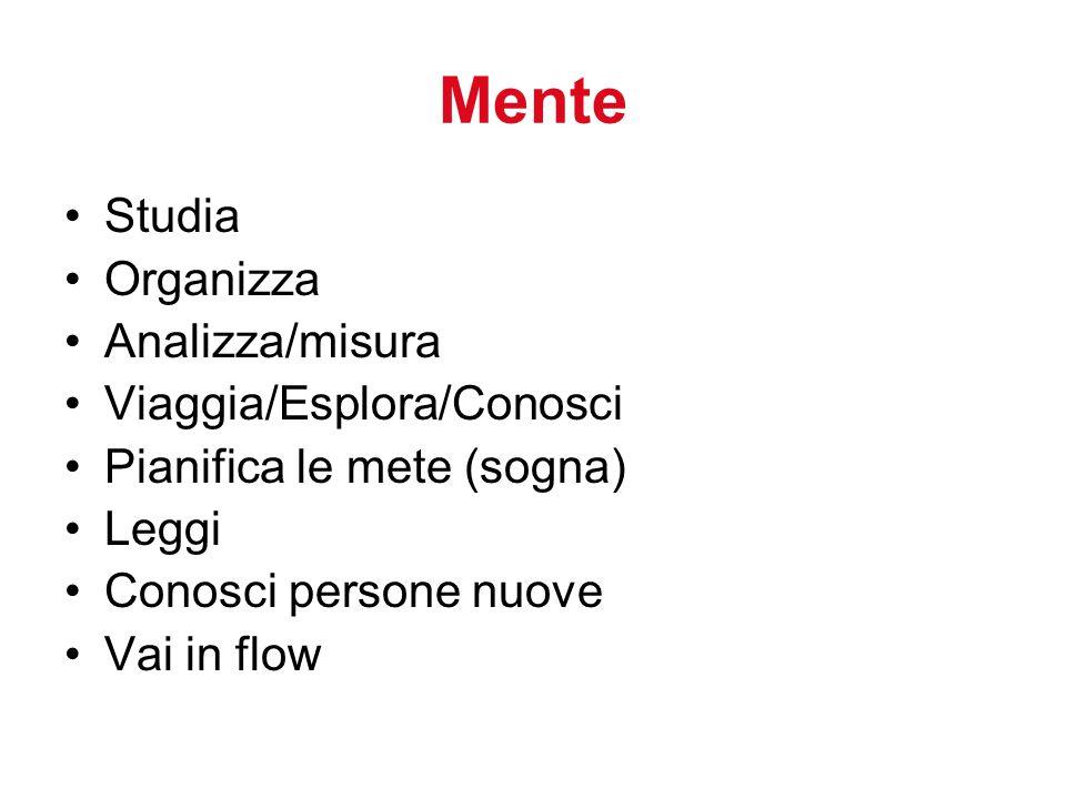 Mente Studia Organizza Analizza/misura Viaggia/Esplora/Conosci Pianifica le mete (sogna) Leggi Conosci persone nuove Vai in flow