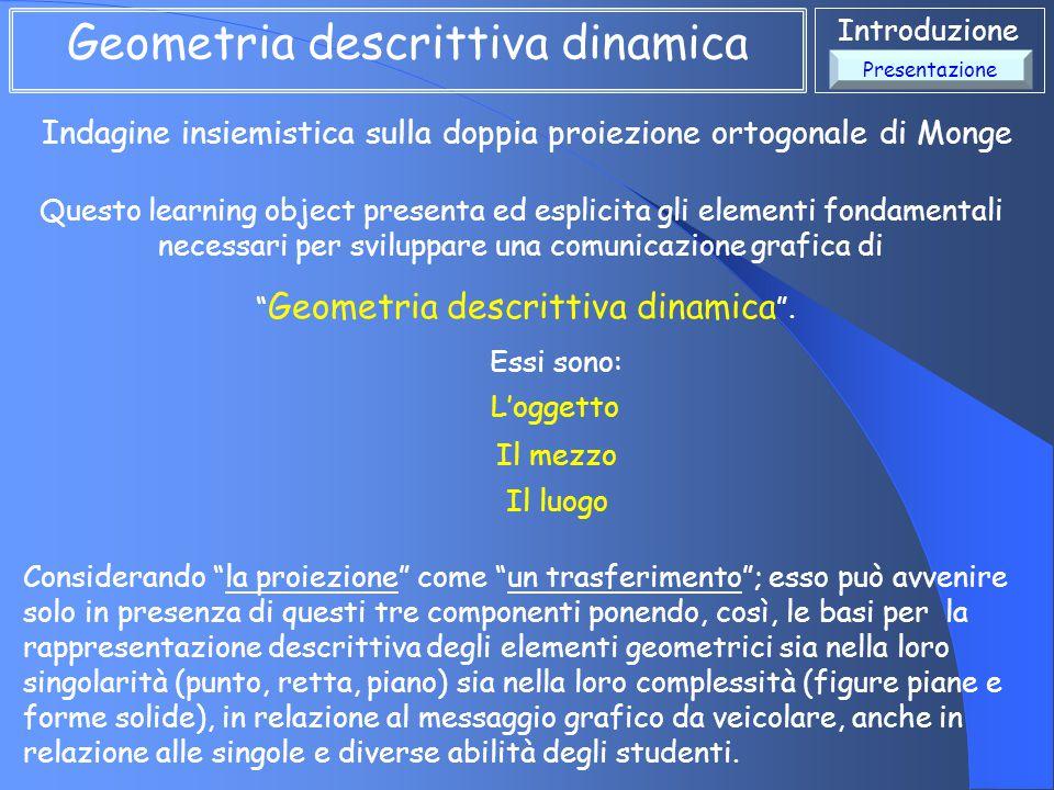Introduzione Presentazione Geometria descrittiva dinamica Indagine insiemistica sulla doppia proiezione ortogonale di Monge Questo learning object pre