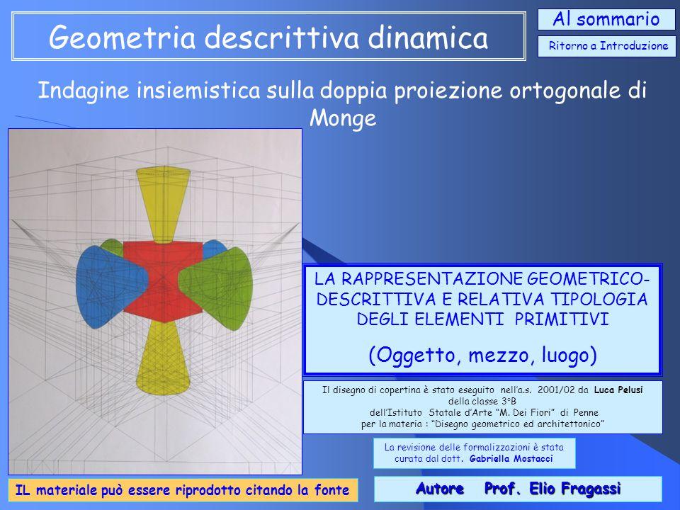 Geometria descrittiva dinamica Indagine insiemistica sulla doppia proiezione ortogonale di Monge LA RAPPRESENTAZIONE GEOMETRICO- DESCRITTIVA E RELATIV