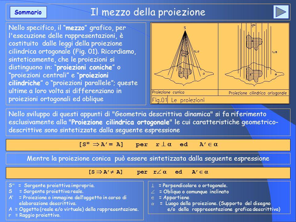 """Nello specifico, il """"mezzo"""" grafico, per l'esecuzione delle rappresentazioni, è costituito dalle leggi della proiezione cilindrica ortogonale (Fig. 01"""