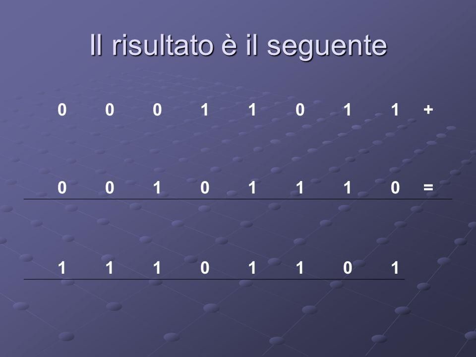 Il risultato è il seguente 00011011+ 00101110= 11101101