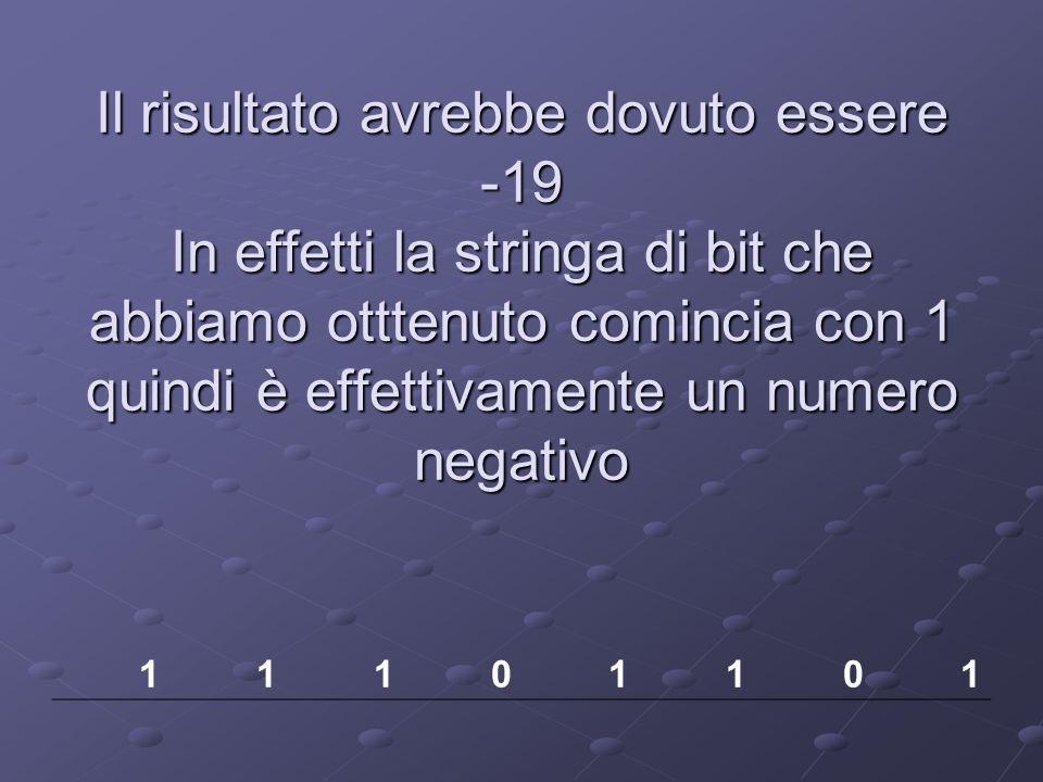 Il risultato avrebbe dovuto essere -19 In effetti la stringa di bit che abbiamo otttenuto comincia con 1 quindi è effettivamente un numero negativo 11101101