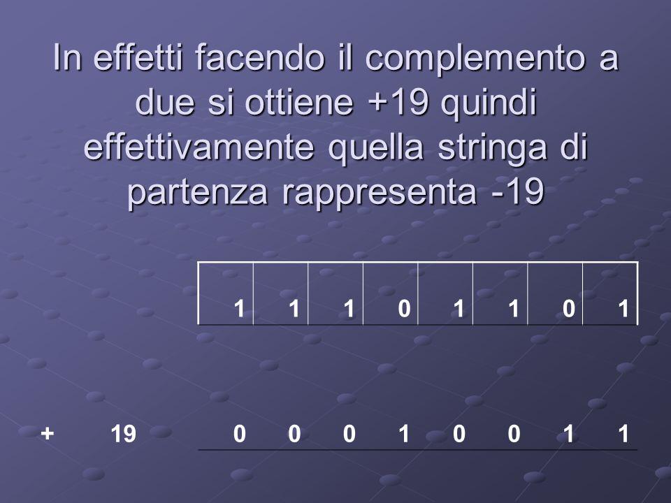 In effetti facendo il complemento a due si ottiene +19 quindi effettivamente quella stringa di partenza rappresenta -19 11101101 +1900010011